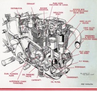 ariel motorcycles! Motorcycle Motor Diagram 1939 diagram of the sq4 engine